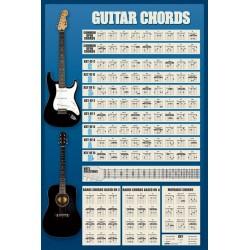 Guitar Akkorder (Guitar...