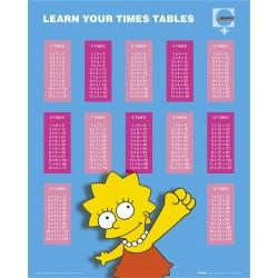 Lisa Simpsons tabeller...