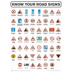 Know Your Road Signs (Midi...